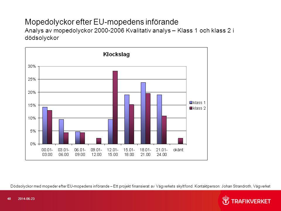 Mopedolyckor efter EU-mopedens införande Analys av mopedolyckor 2000-2006 Kvalitativ analys – Klass 1 och klass 2 i dödsolyckor