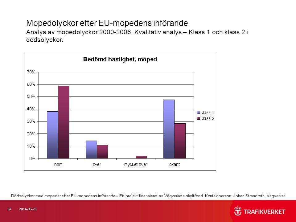 Mopedolyckor efter EU-mopedens införande Analys av mopedolyckor 2000-2006. Kvalitativ analys – Klass 1 och klass 2 i dödsolyckor.