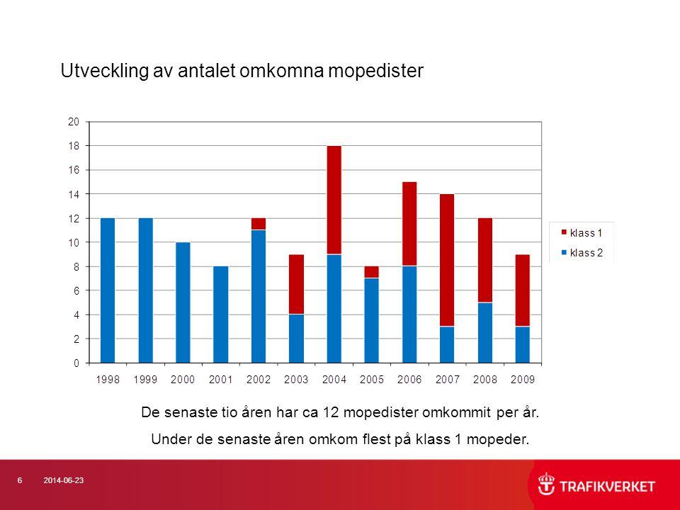 Utveckling av antalet omkomna mopedister