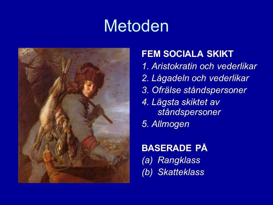 Metoden FEM SOCIALA SKIKT 1. Aristokratin och vederlikar