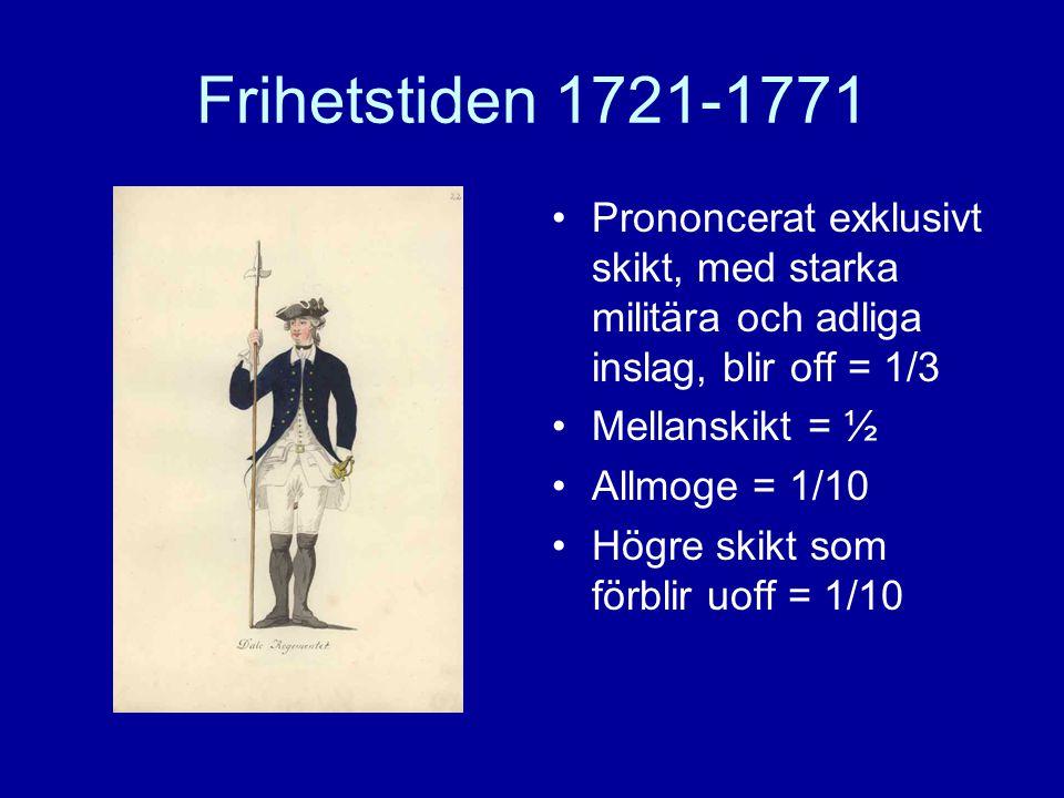 Frihetstiden 1721-1771 Prononcerat exklusivt skikt, med starka militära och adliga inslag, blir off = 1/3.