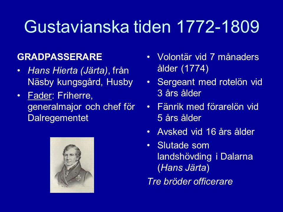 Gustavianska tiden 1772-1809 GRADPASSERARE