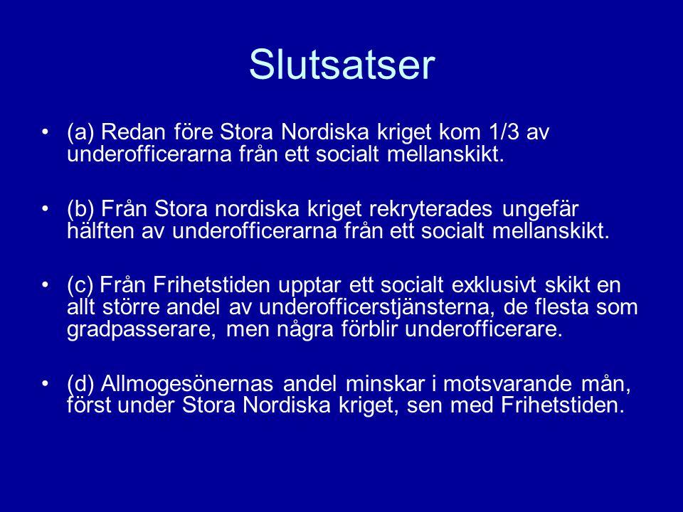 Slutsatser (a) Redan före Stora Nordiska kriget kom 1/3 av underofficerarna från ett socialt mellanskikt.
