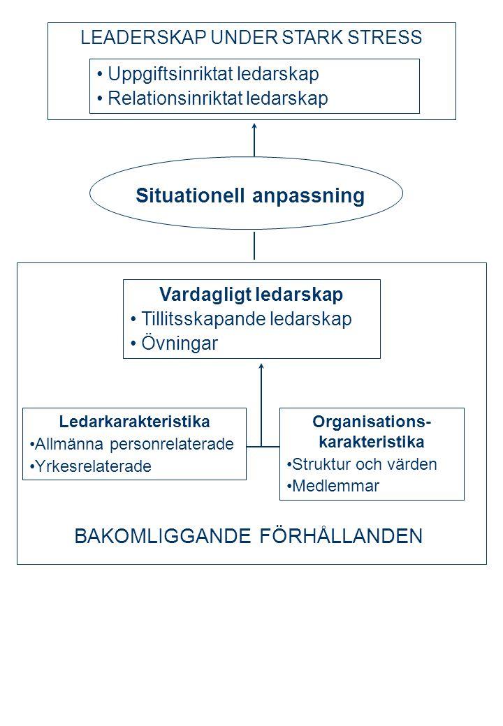 Organisations- karakteristika