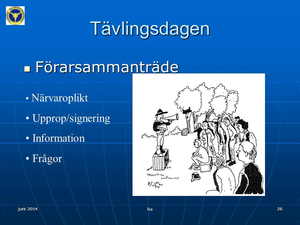 Tävlingsdagen Förarsammanträde Upprop/signering Information Frågor