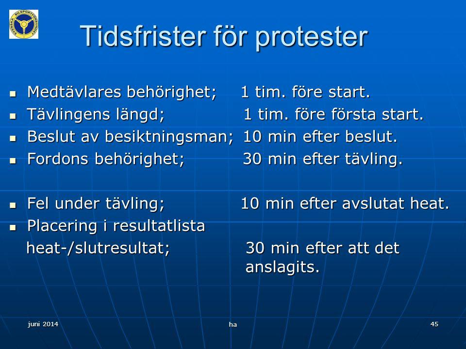 Tidsfrister för protester