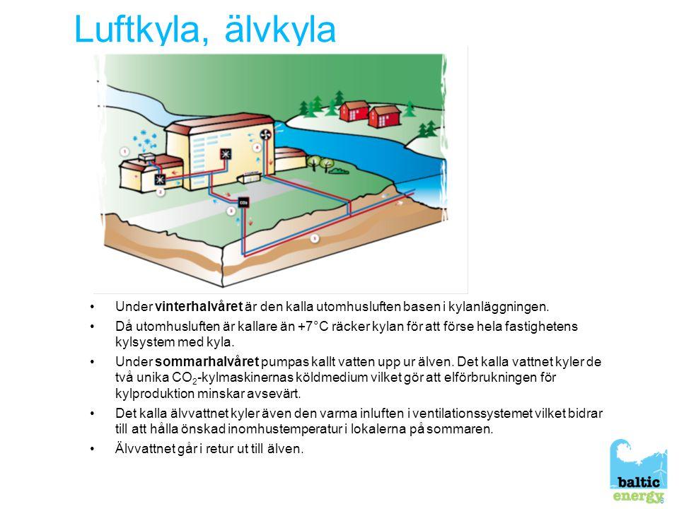 Luftkyla, älvkyla Under vinterhalvåret är den kalla utomhusluften basen i kylanläggningen.