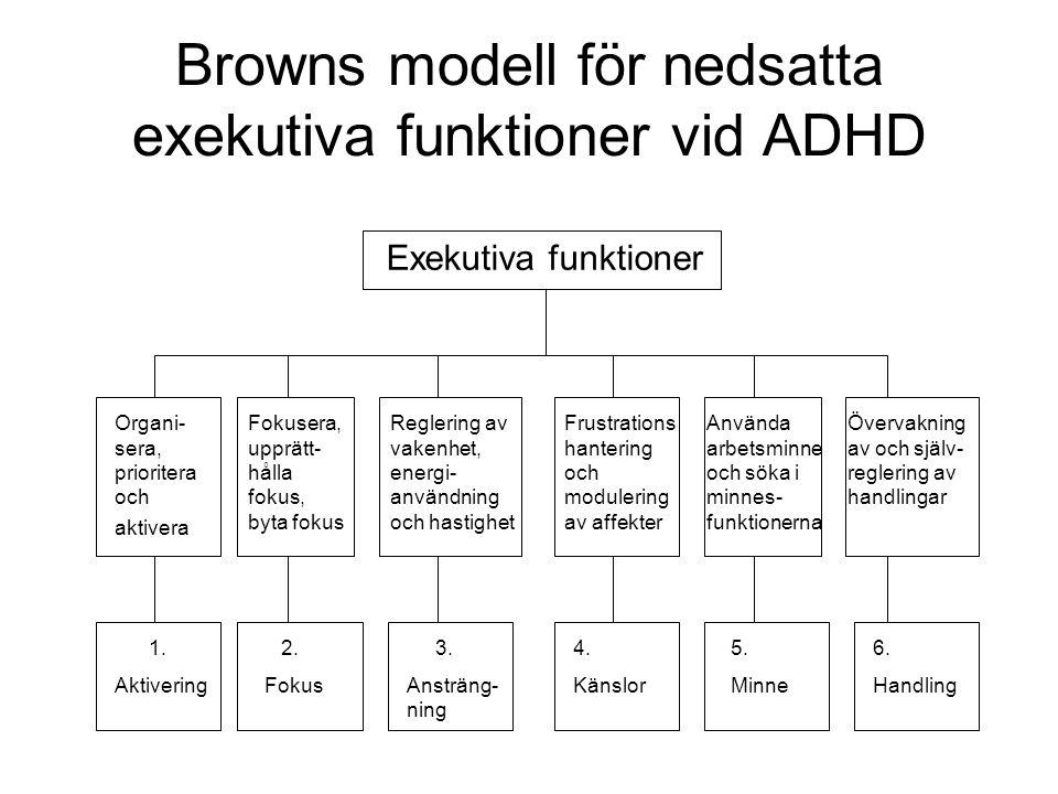 Browns modell för nedsatta exekutiva funktioner vid ADHD