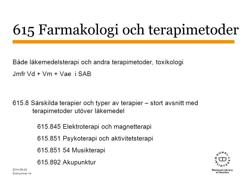 615 Farmakologi och terapimetoder