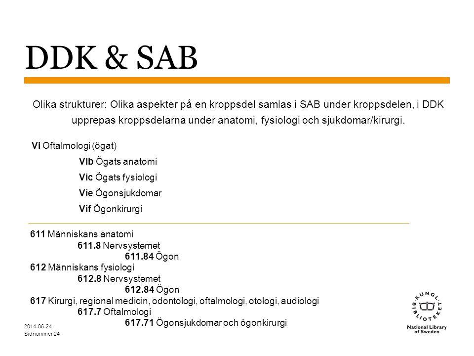 DDK & SAB