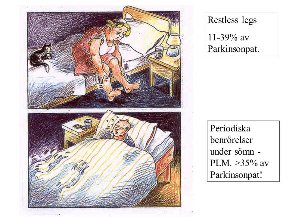 Restless legs 11-39% av Parkinsonpat. Periodiska benrörelser under sömn - PLM.