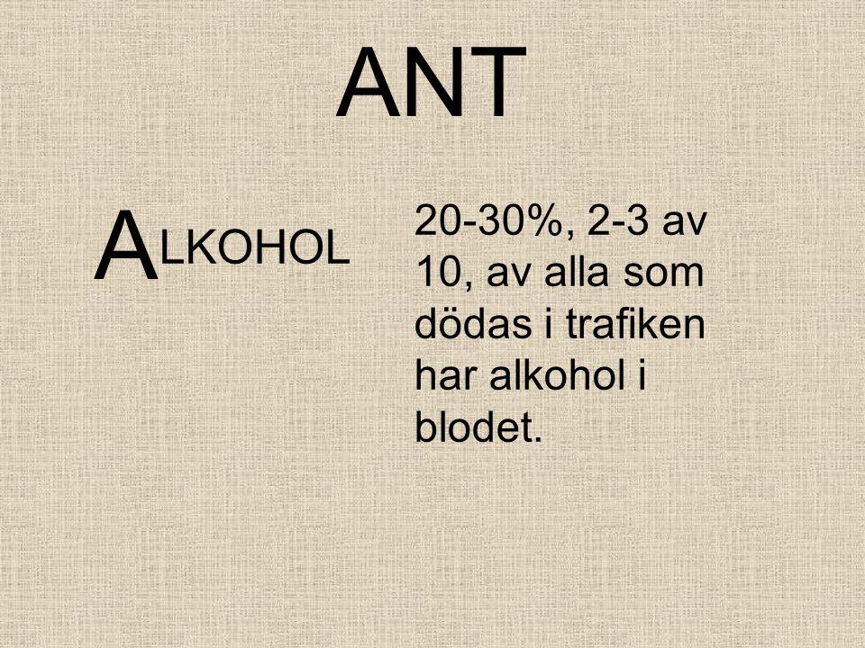 ANT A 20-30%, 2-3 av 10, av alla som dödas i trafiken har alkohol i blodet. LKOHOL