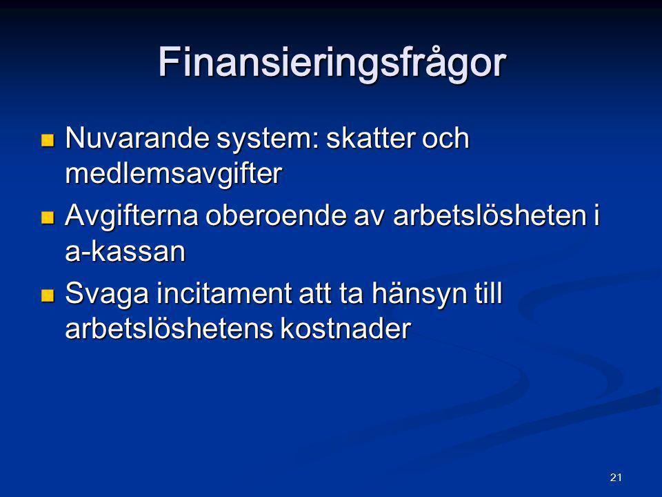 Finansieringsfrågor Nuvarande system: skatter och medlemsavgifter