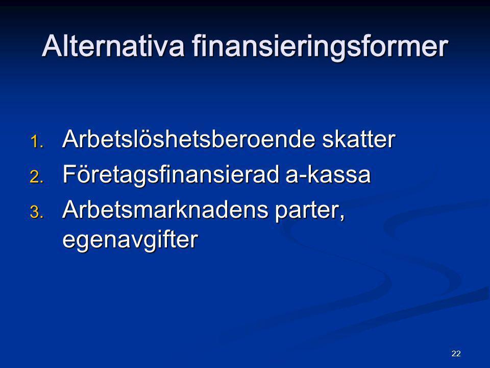 Alternativa finansieringsformer