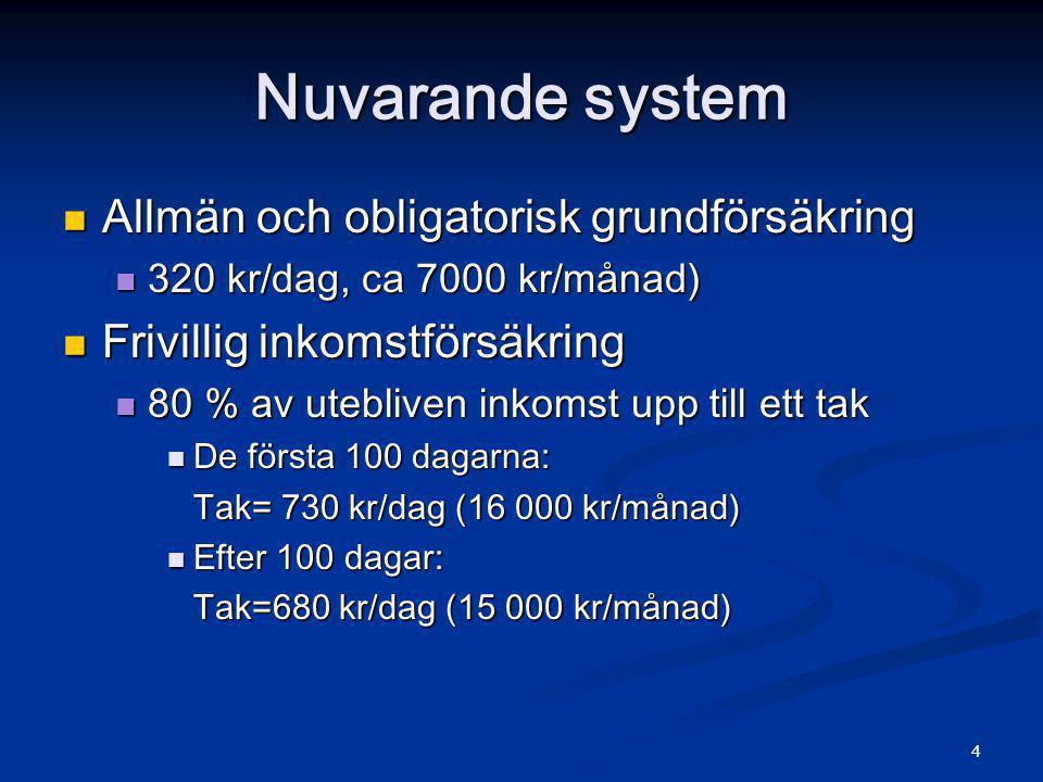 Nuvarande system Allmän och obligatorisk grundförsäkring
