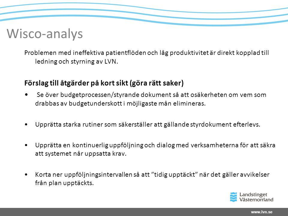 Wisco-analys Förslag till åtgärder på kort sikt (göra rätt saker)