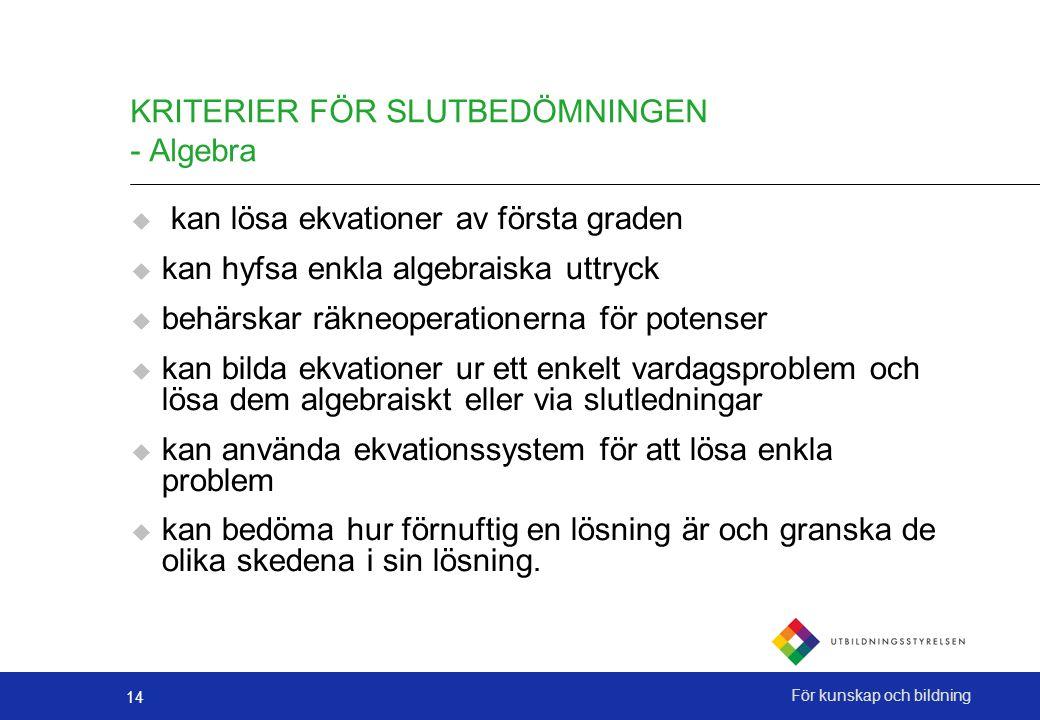 KRITERIER FÖR SLUTBEDÖMNINGEN - Algebra