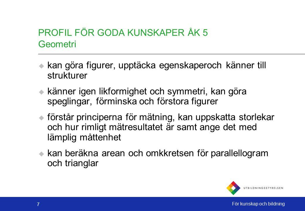 PROFIL FÖR GODA KUNSKAPER ÅK 5 Geometri