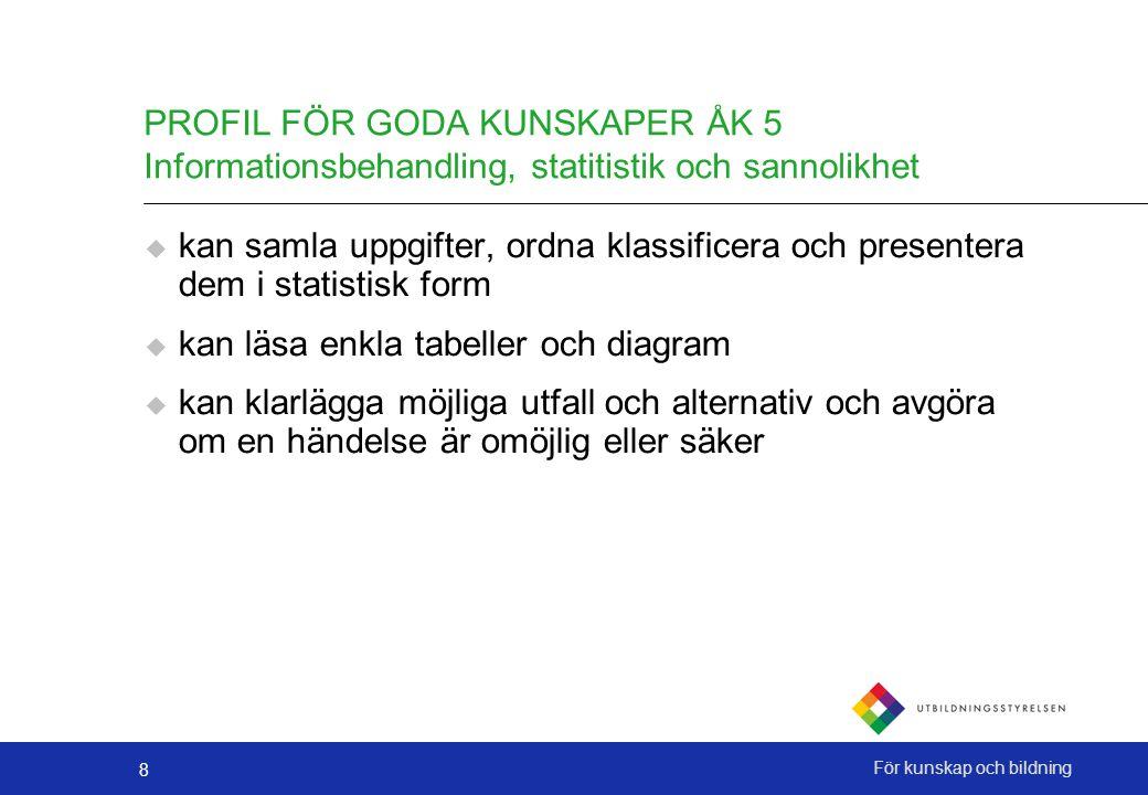 PROFIL FÖR GODA KUNSKAPER ÅK 5 Informationsbehandling, statitistik och sannolikhet