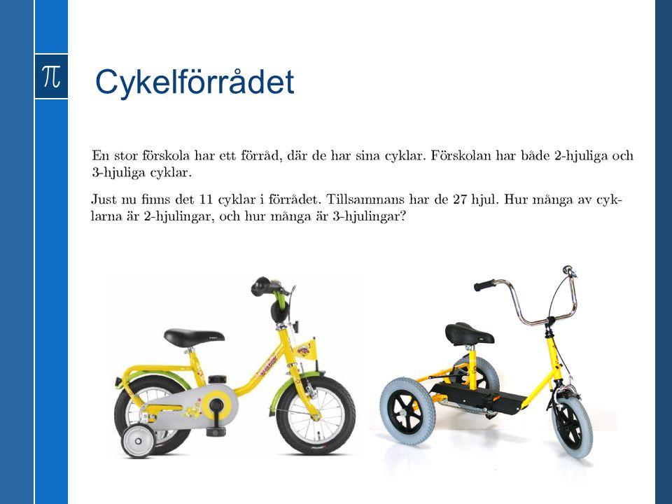 Cykelförrådet