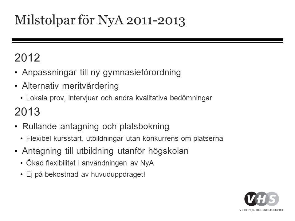 Milstolpar för NyA 2011-2013 2012. Anpassningar till ny gymnasieförordning. Alternativ meritvärdering.