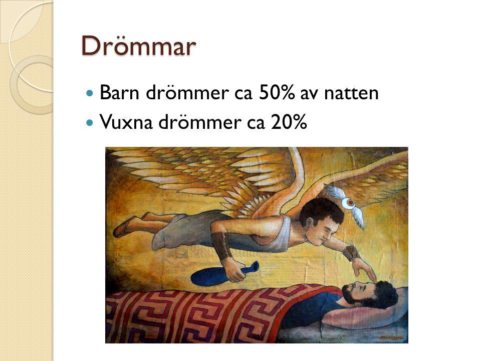 Drömmar Barn drömmer ca 50% av natten Vuxna drömmer ca 20%