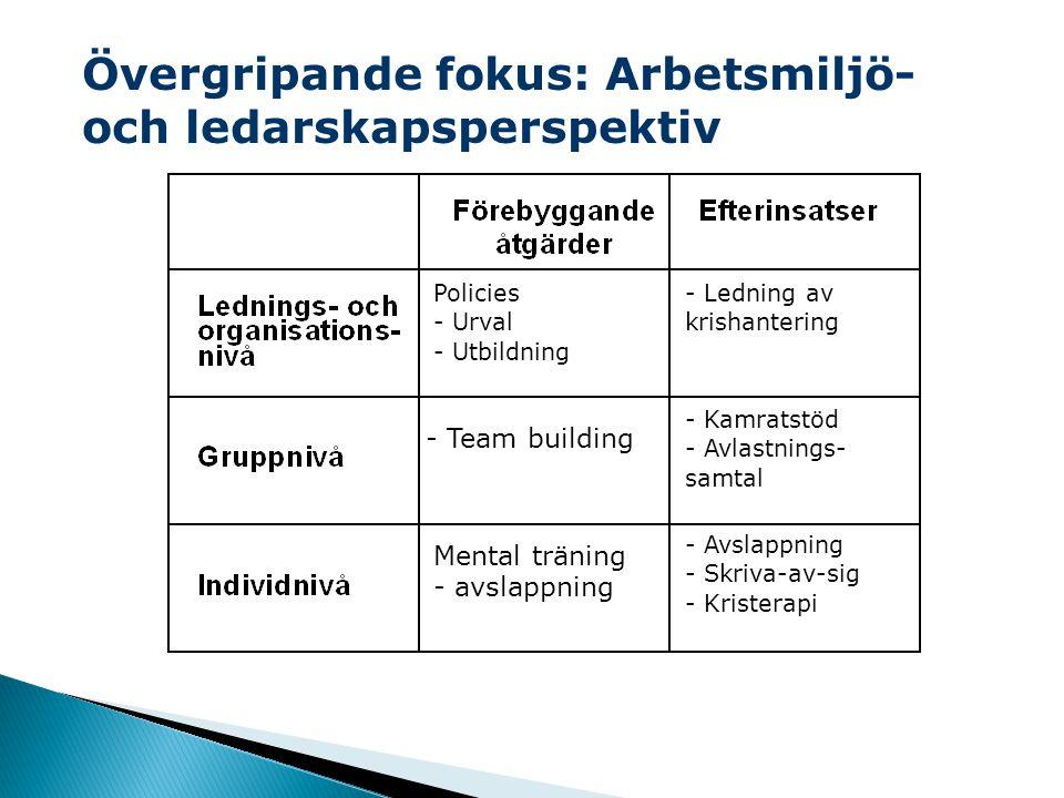 Övergripande fokus: Arbetsmiljö- och ledarskapsperspektiv