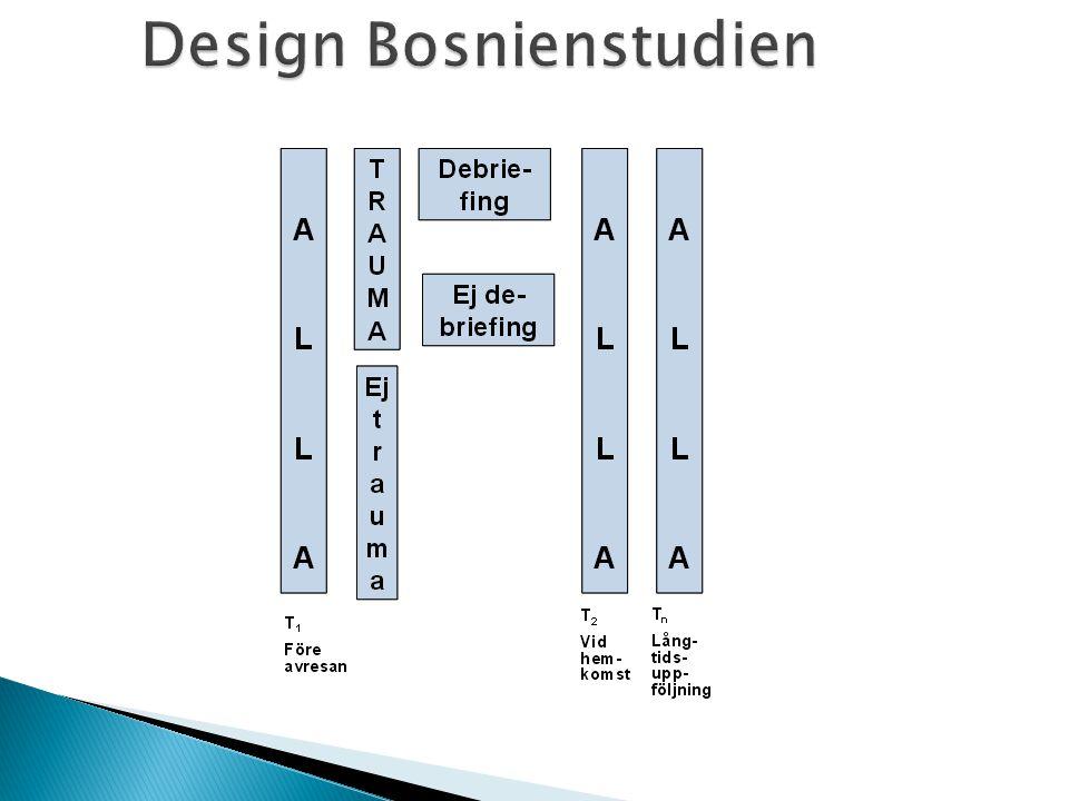 Design Bosnienstudien