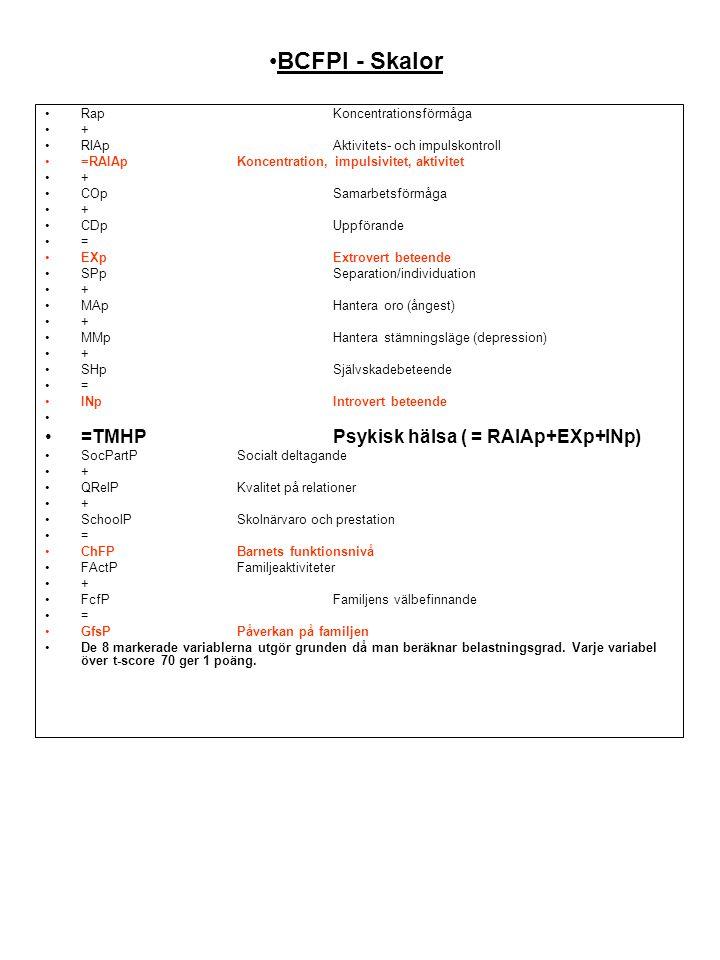 BCFPI - Skalor =TMHP Psykisk hälsa ( = RAIAp+EXp+INp)