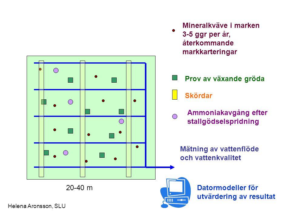 Mineralkväve i marken 3-5 ggr per år, återkommande markkarteringar