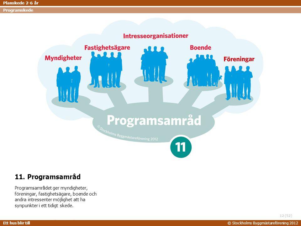 Planskede 2-6 år Programskede. 11. Programsamråd.