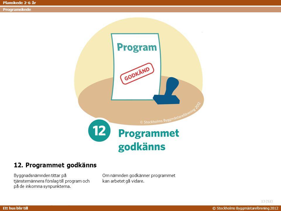 Planskede 2-6 år Programskede. 12. Programmet godkänns.