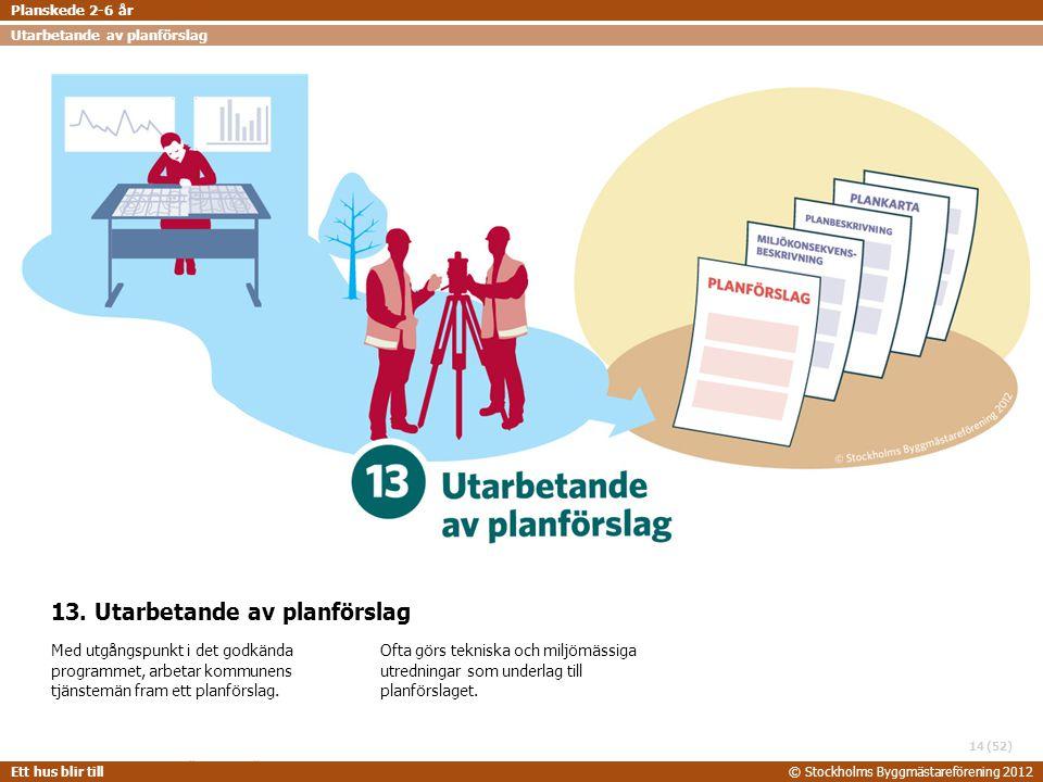 13. Utarbetande av planförslag