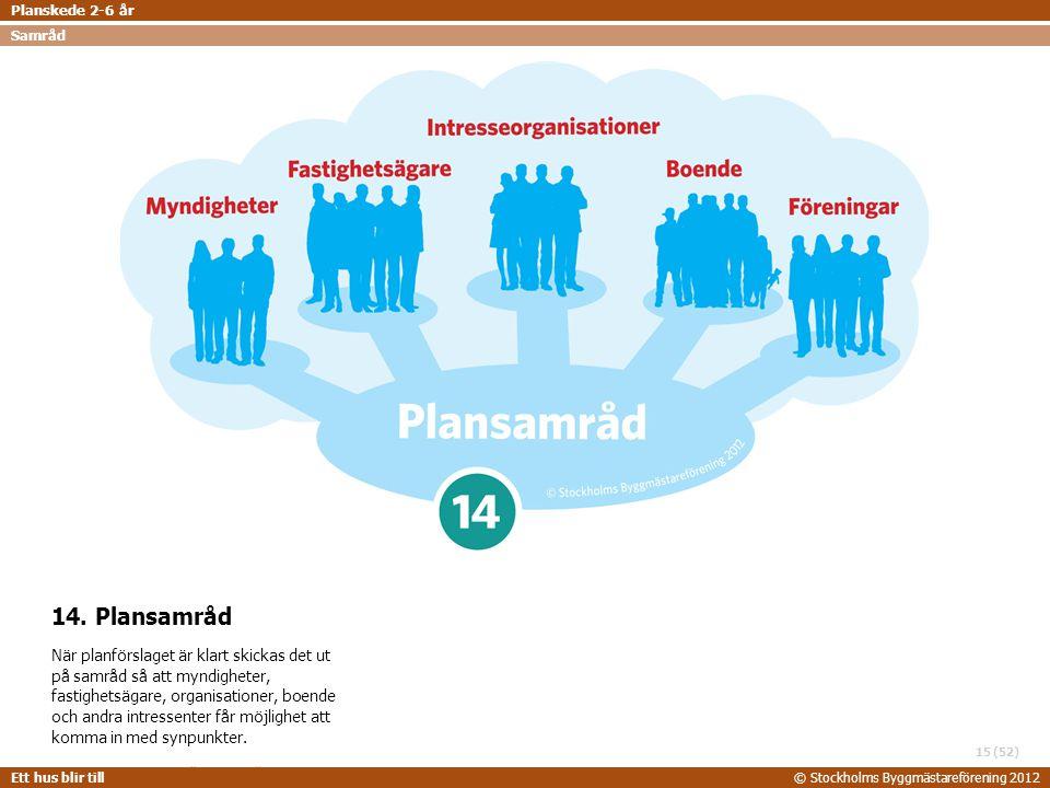 Planskede 2-6 år Samråd. 14. Plansamråd.