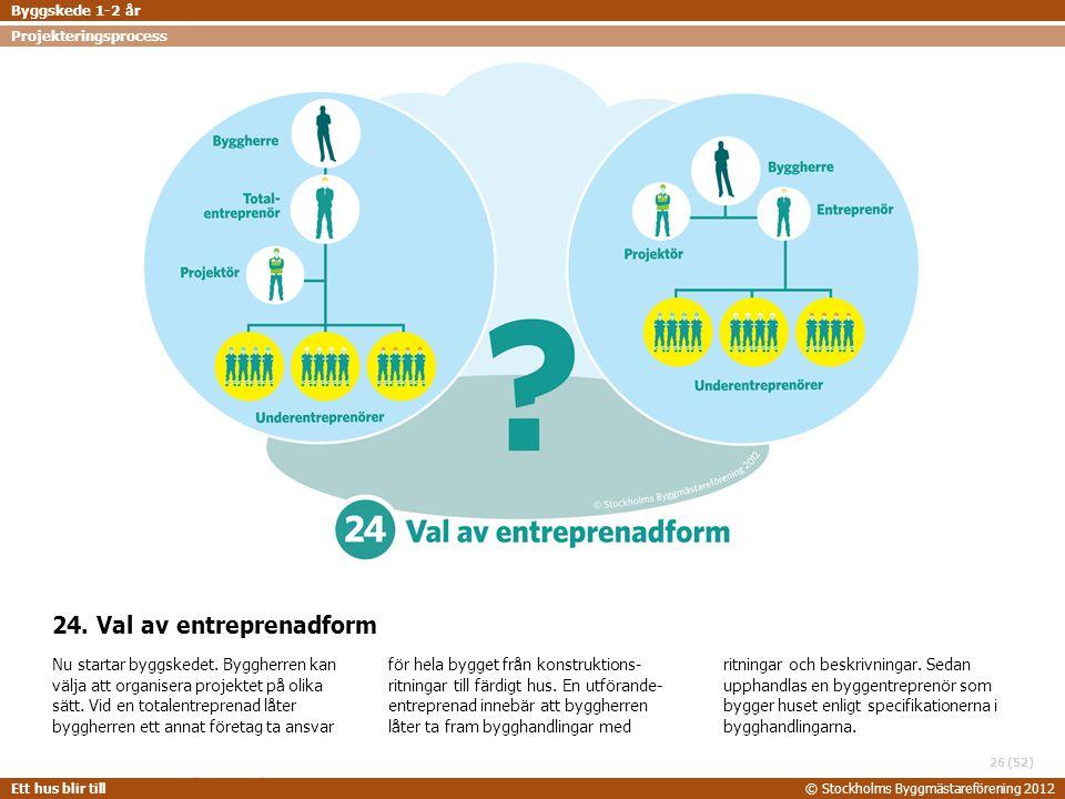 24. Val av entreprenadform