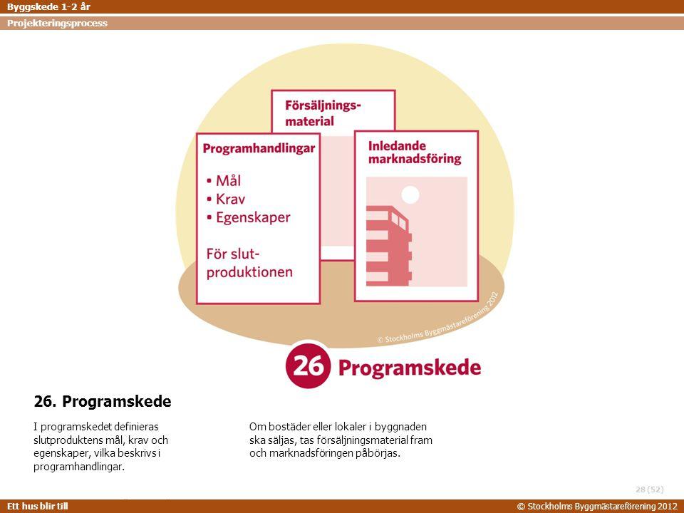 Byggskede 1-2 år Projekteringsprocess. 26. Programskede.