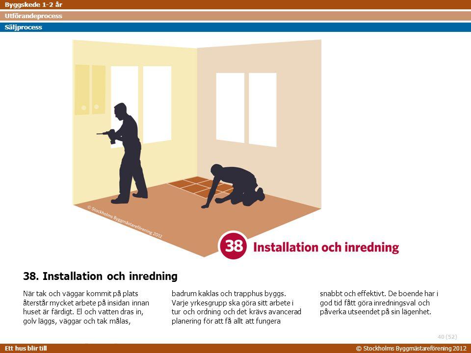 38. Installation och inredning