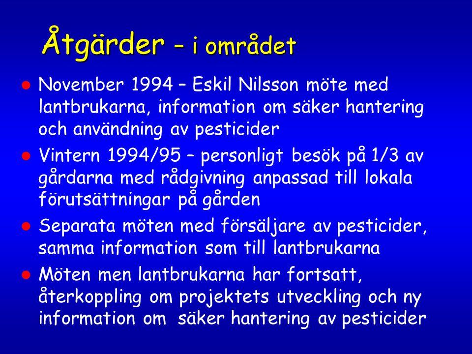 Åtgärder – i området November 1994 – Eskil Nilsson möte med lantbrukarna, information om säker hantering och användning av pesticider.