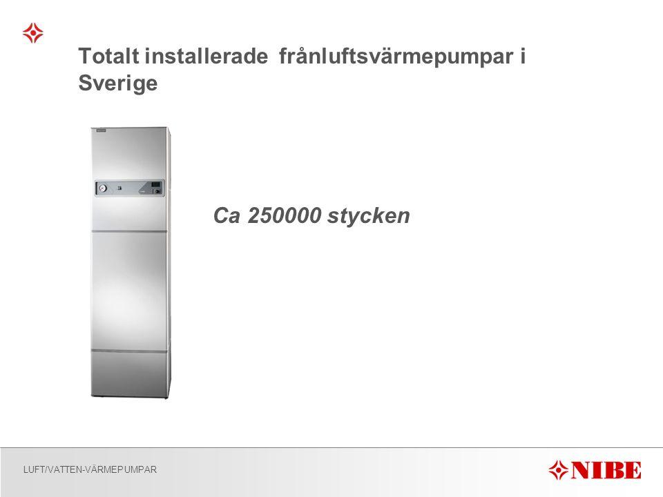 Totalt installerade frånluftsvärmepumpar i Sverige Ca 250000 stycken