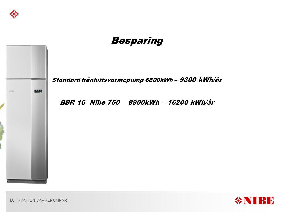 Standard frånluftsvärmepump 6500kWh – 9300 kWh/år