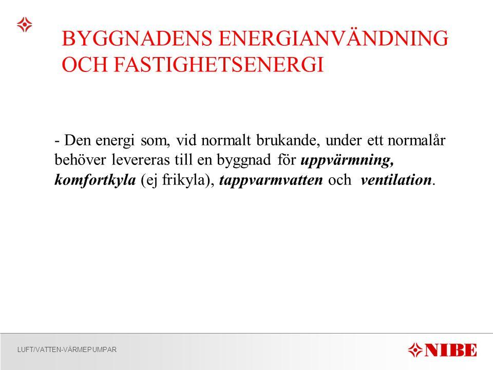 BYGGNADENS ENERGIANVÄNDNING OCH FASTIGHETSENERGI