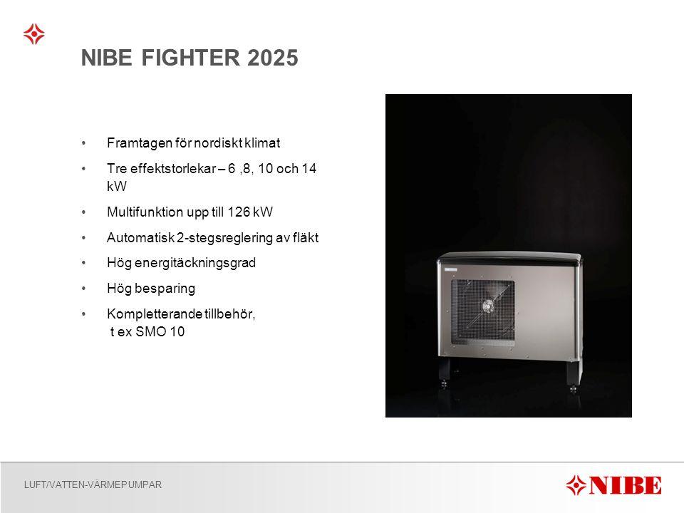 NIBE FIGHTER 2025 Framtagen för nordiskt klimat