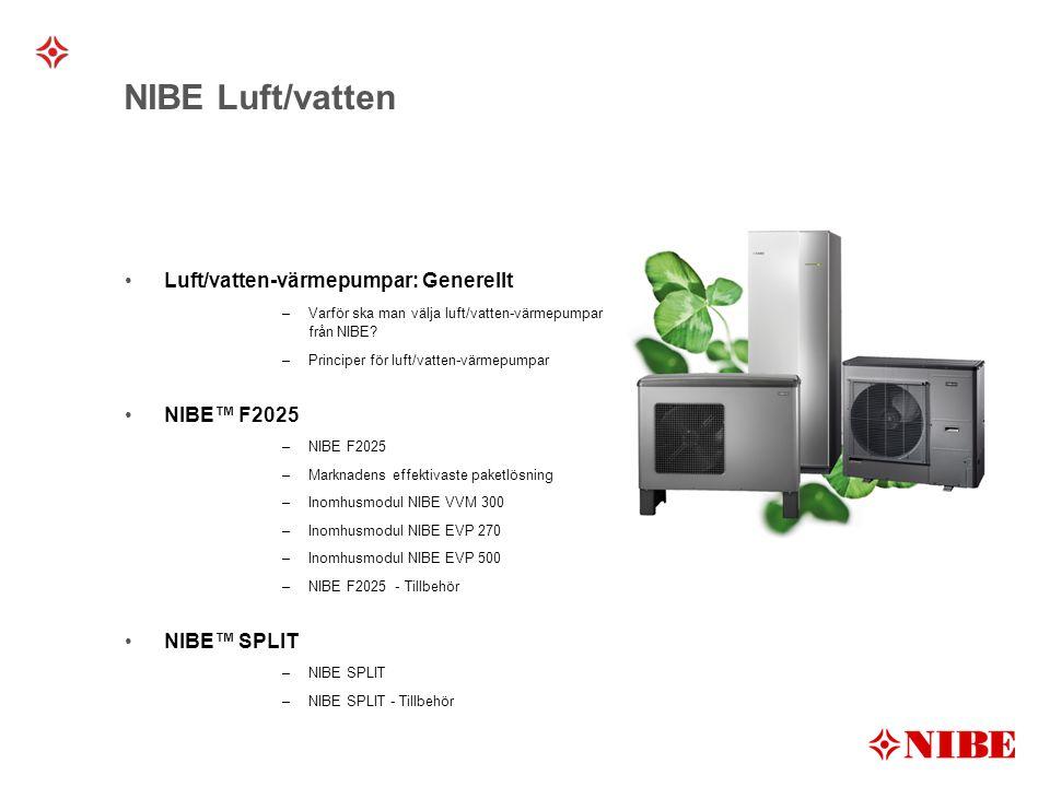 NIBE Luft/vatten Luft/vatten-värmepumpar: Generellt NIBE™ F2025