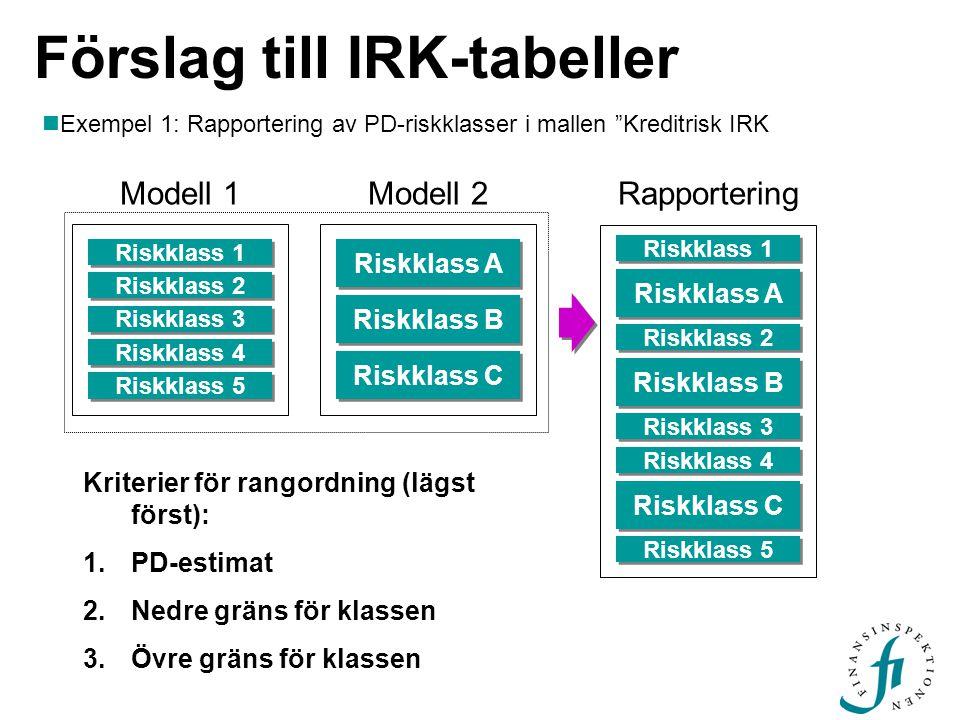 Förslag till IRK-tabeller