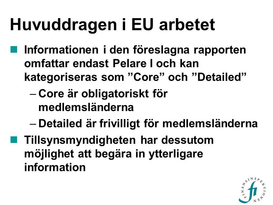 Huvuddragen i EU arbetet