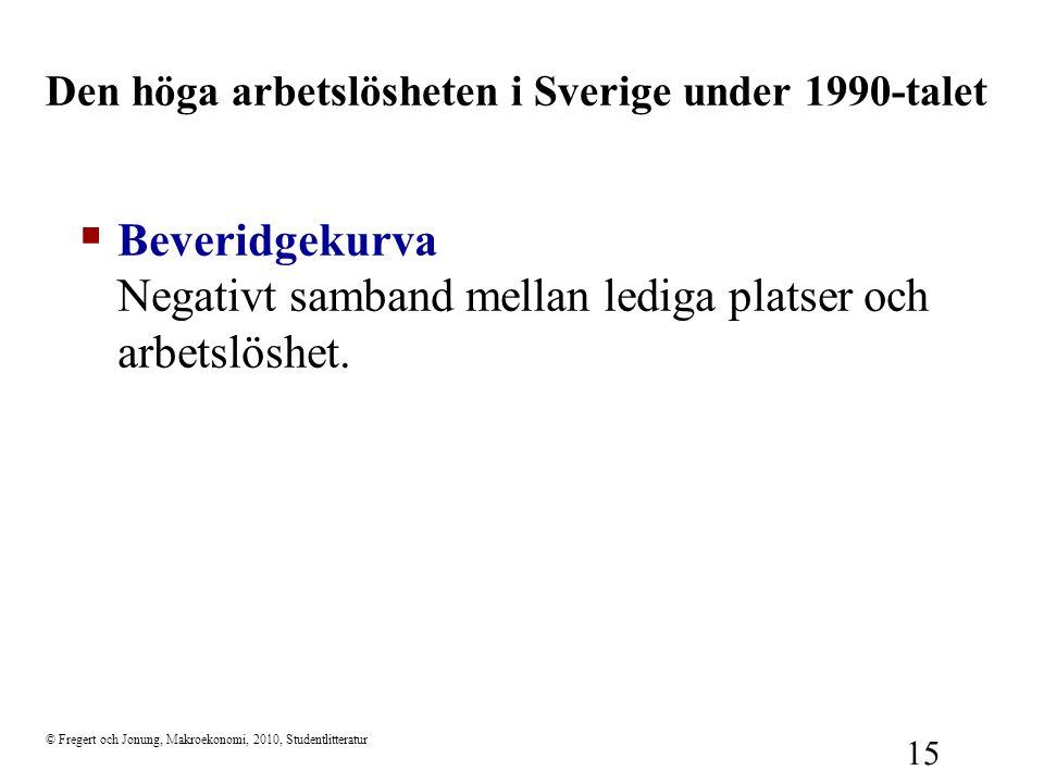 Den höga arbetslösheten i Sverige under 1990-talet