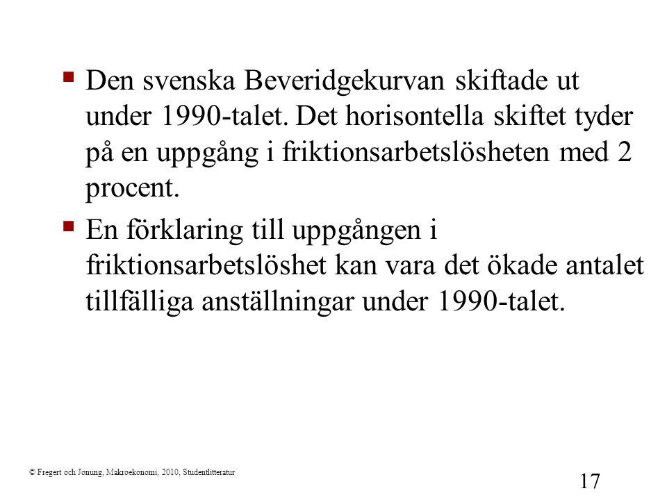 Den svenska Beveridgekurvan skiftade ut under 1990-talet