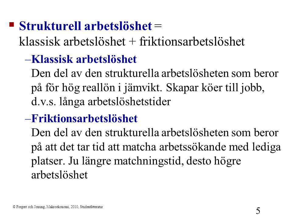 Strukturell arbetslöshet = klassisk arbetslöshet + friktionsarbetslöshet