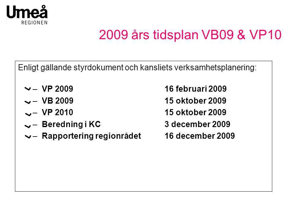 2009 års tidsplan VB09 & VP10 Enligt gällande styrdokument och kansliets verksamhetsplanering: VP 2009 16 februari 2009.