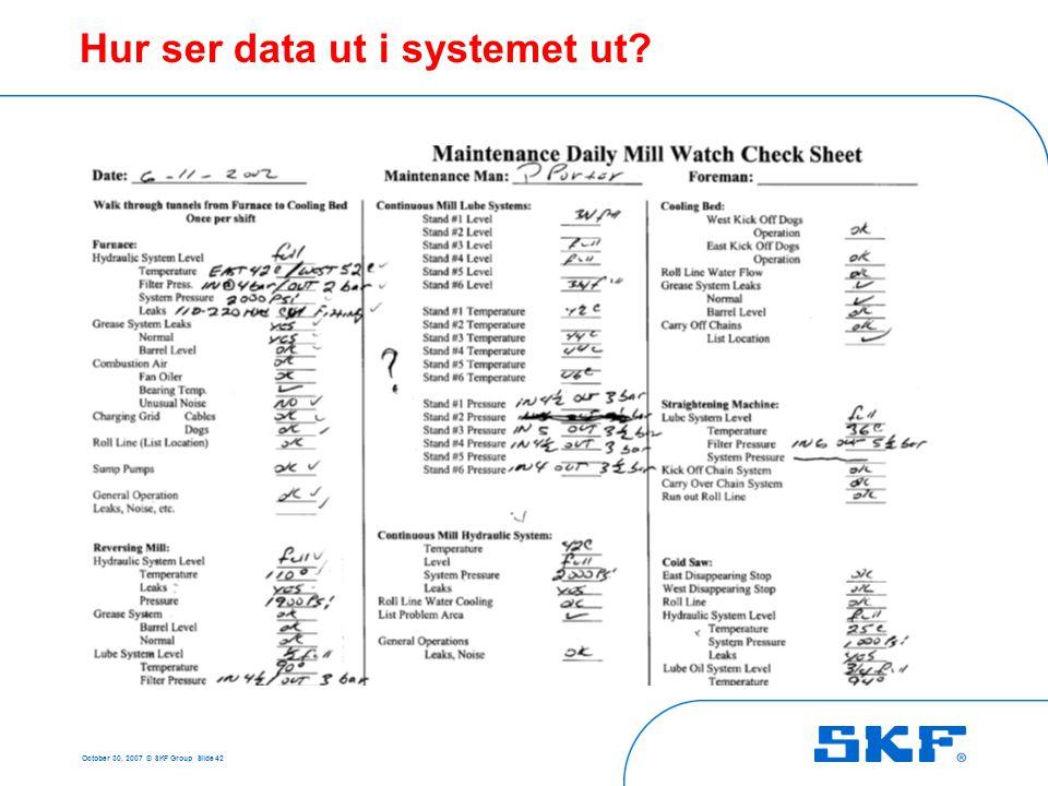 Analys av data Är data användbart Finns det koder för: Symptom